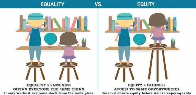 Equality-Initiative-Inforgraph-6-1024x501